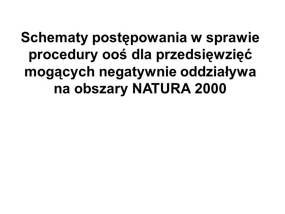 Jeżeli organ, właściwy do zezwolenia na realizację przedsięwzięcia, uzna, że przedsięwzięcie, inne niż przedsięwzięcie mogące znacząco oddziaływać na środowisko, które nie jest bezpośrednio związane z ochroną obszaru Natura 2000 lub nie wynika z tej ochrony, może potencjalnie znacząco oddziaływać na obszar Natura 2000, wydaje postanowienie w sprawie nałożenia obowiązku przedłożenia właściwemu miejscowo regionalnemu dyrektorowi ochrony środowiska dokumentów określonych w art.