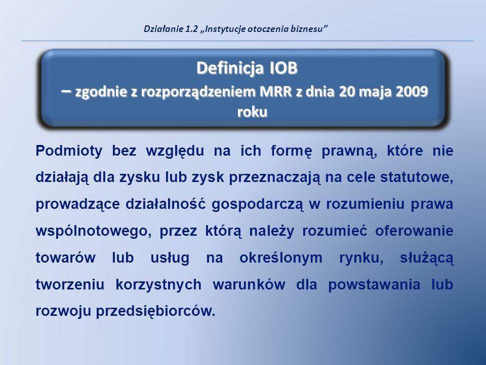 Definicja IOB Definicja IOB – zgodnie z rozporządzeniem MRR z dnia 20 maja 2009 roku Podmioty bez względu na ich formę prawną, które nie działają dla