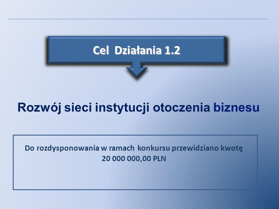 Rozwój sieci instytucji otoczenia biznesu Cel Działania 1.2 Do rozdysponowania w ramach konkursu przewidziano kwotę 20 000 000,00 PLN