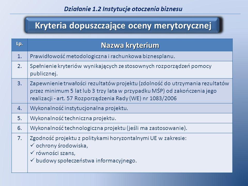 Działanie 1.2 Instytucje otoczenia biznesu Kryteria dopuszczające oceny merytorycznej Lp. Nazwa kryterium 1.Prawidłowość metodologiczna i rachunkowa b