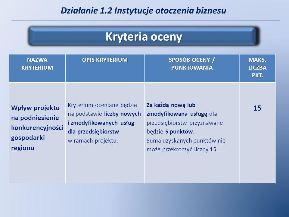 Działanie 1.2 Instytucje otoczenia biznesu Kryteria oceny NAZWA KRYTERIUM OPIS KRYTERIUM SPOSÓB OCENY / PUNKTOWANIA MAKS. LICZBA PKT. Wpływ projektu n