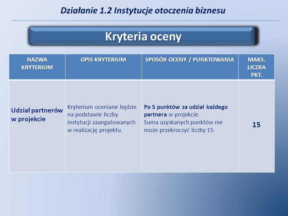 Działanie 1.2 Instytucje otoczenia biznesu Kryteria oceny NAZWA KRYTERIUM OPIS KRYTERIUM SPOSÓB OCENY / PUNKTOWANIA MAKS. LICZBA PKT. Udział partnerów