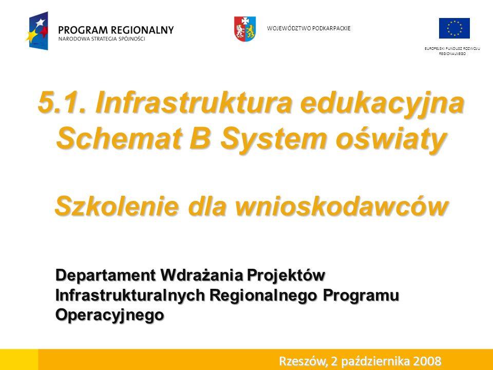 5.1. Infrastruktura edukacyjna Schemat B System oświaty Szkolenie dla wnioskodawców EUROPEJSKI FUNDUSZ ROZWOJU REGIONALNEGO WOJEWÓDZTWO PODKARPACKIE D