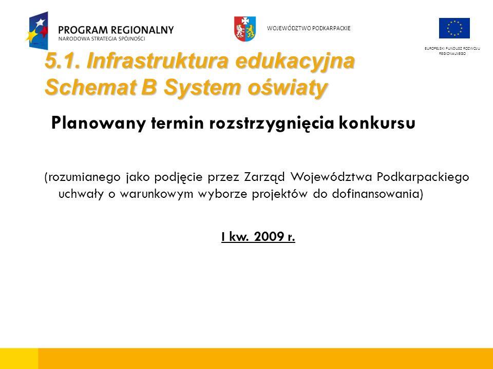 5.1. Infrastruktura edukacyjna Schemat B System oświaty Planowany termin rozstrzygnięcia konkursu (rozumianego jako podjęcie przez Zarząd Województwa