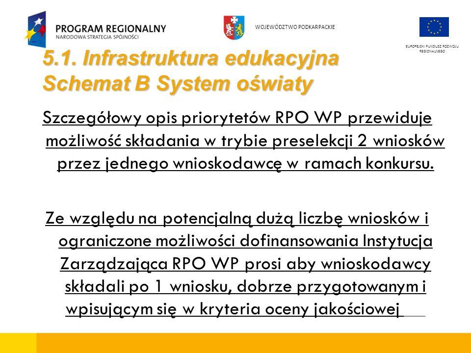 5.1. Infrastruktura edukacyjna Schemat B System oświaty Szczegółowy opis priorytetów RPO WP przewiduje możliwość składania w trybie preselekcji 2 wnio