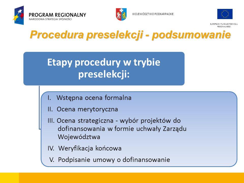 Procedura preselekcji - podsumowanie EUROPEJSKI FUNDUSZ ROZWOJU REGIONALNEGO WOJEWÓDZTWO PODKARPACKIE Etapy procedury w trybie preselekcji: I. Wstępna