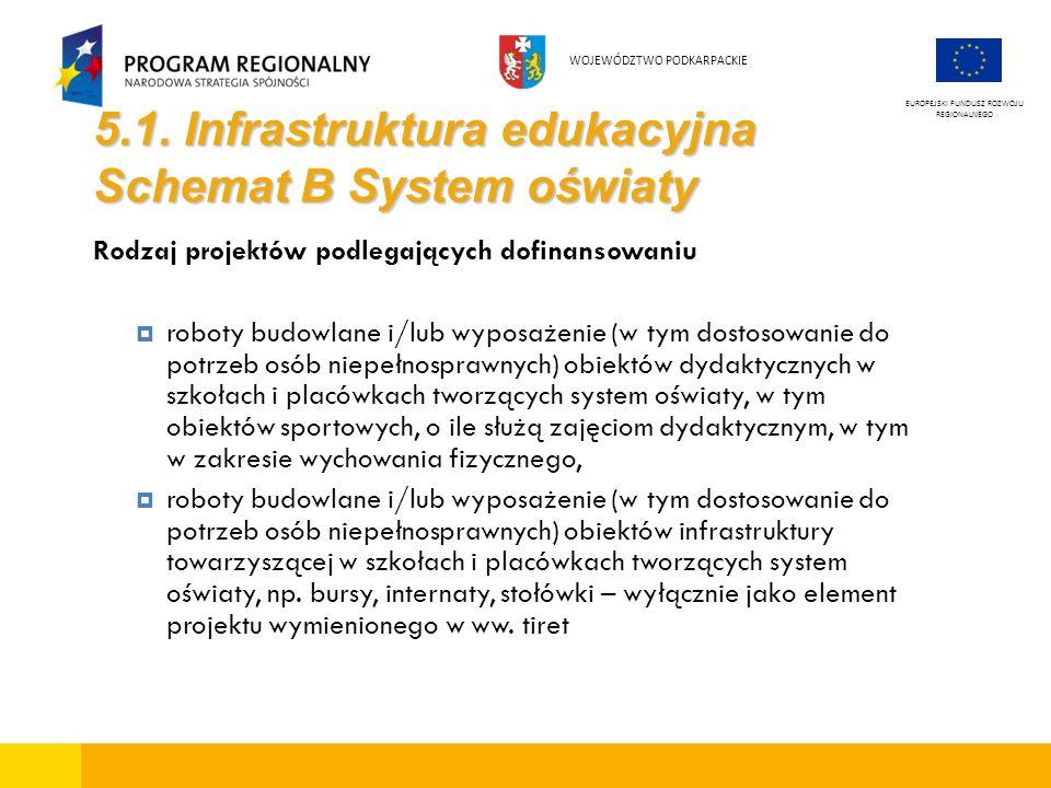 5.1. Infrastruktura edukacyjna Schemat B System oświaty Rodzaj projektów podlegających dofinansowaniu roboty budowlane i/lub wyposażenie (w tym dostos