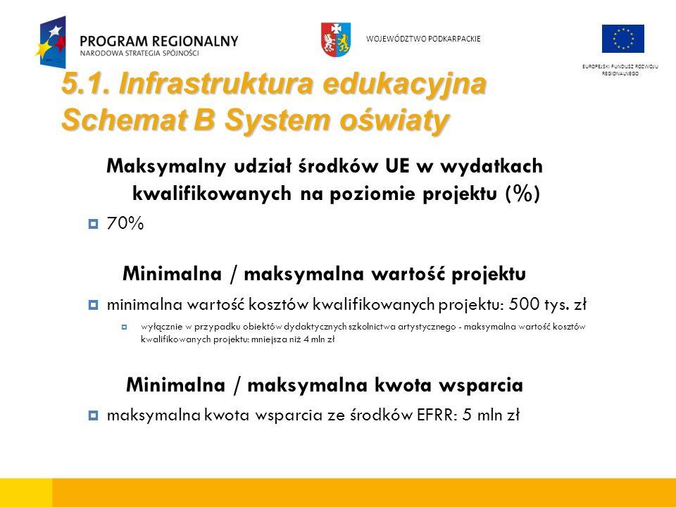 5.1. Infrastruktura edukacyjna Schemat B System oświaty Maksymalny udział środków UE w wydatkach kwalifikowanych na poziomie projektu (%) 70% Minimaln
