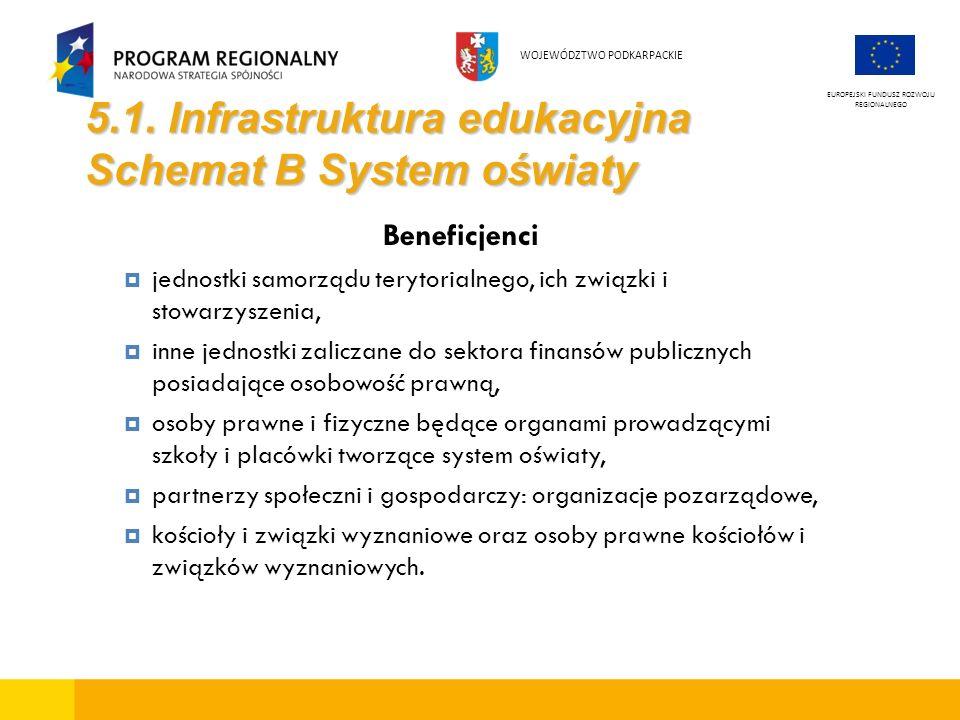 5.1. Infrastruktura edukacyjna Schemat B System oświaty Beneficjenci jednostki samorządu terytorialnego, ich związki i stowarzyszenia, inne jednostki