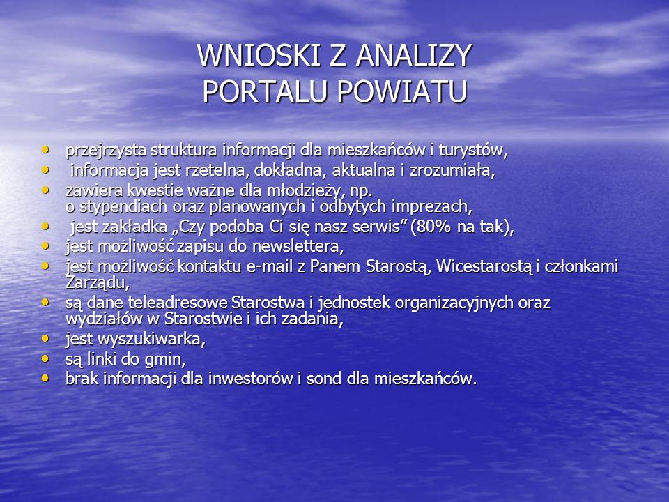 WNIOSKI Z ANALIZY PORTALU POWIATU przejrzysta struktura informacji dla mieszkańców i turystów, przejrzysta struktura informacji dla mieszkańców i tury