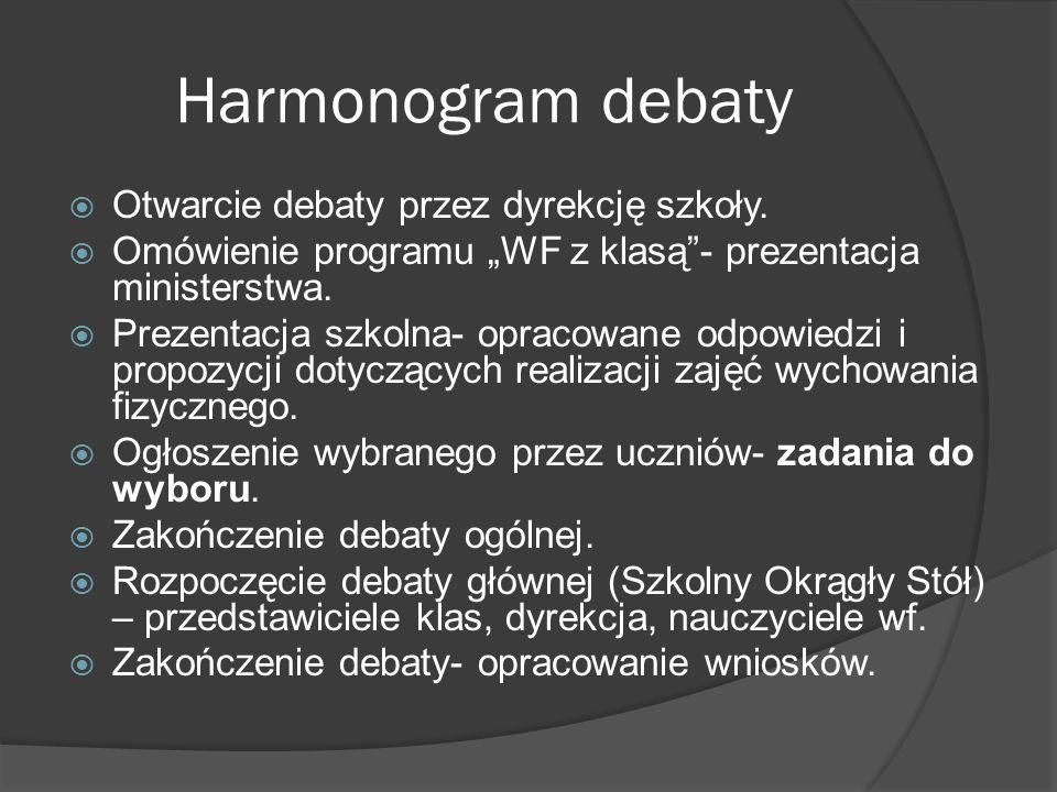 Harmonogram debaty Otwarcie debaty przez dyrekcję szkoły. Omówienie programu WF z klasą- prezentacja ministerstwa. Prezentacja szkolna- opracowane odp