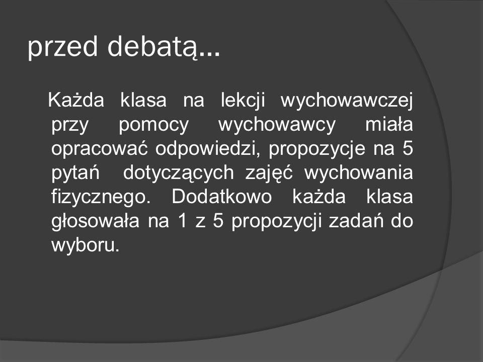 przed debatą… Każda klasa na lekcji wychowawczej przy pomocy wychowawcy miała opracować odpowiedzi, propozycje na 5 pytań dotyczących zajęć wychowania