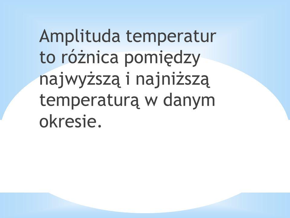 Amplituda temperatur to różnica pomiędzy najwyższą i najniższą temperaturą w danym okresie.
