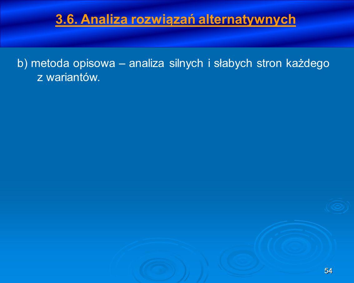 54 b) metoda opisowa – analiza silnych i słabych stron każdego z wariantów. 3.6. Analiza rozwiązań alternatywnych