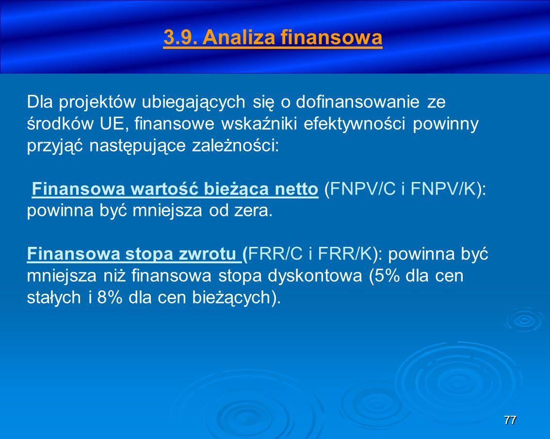 77 Dla projektów ubiegających się o dofinansowanie ze środków UE, finansowe wskaźniki efektywności powinny przyjąć następujące zależności: Finansowa w