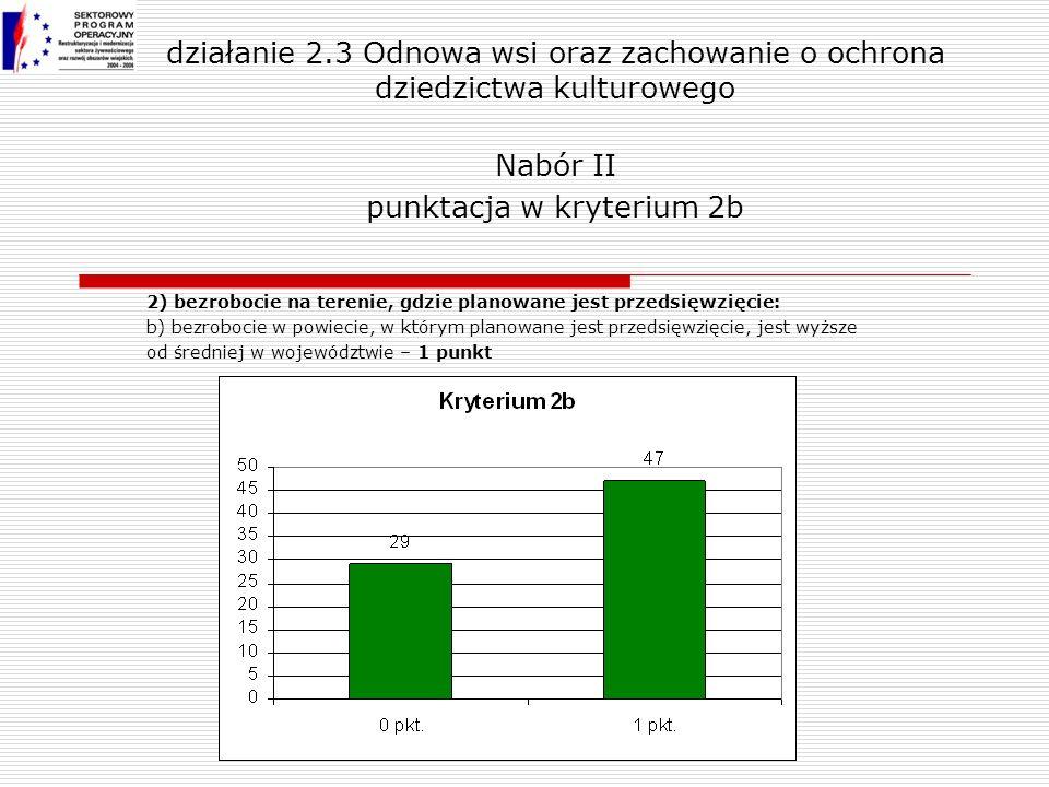 2) bezrobocie na terenie, gdzie planowane jest przedsięwzięcie: b) bezrobocie w powiecie, w którym planowane jest przedsięwzięcie, jest wyższe od śred