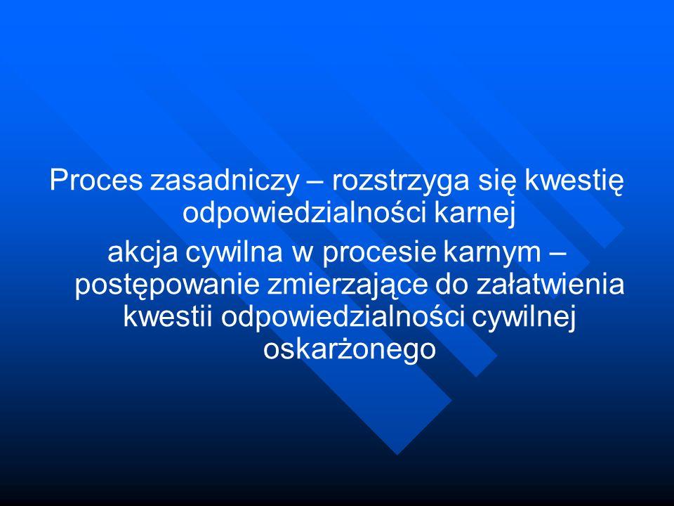 Proces zasadniczy – rozstrzyga się kwestię odpowiedzialności karnej akcja cywilna w procesie karnym – postępowanie zmierzające do załatwienia kwestii