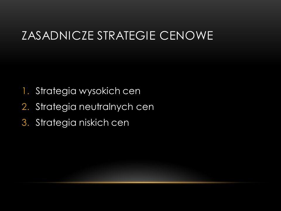 ZASADNICZE STRATEGIE CENOWE 1.Strategia wysokich cen 2.Strategia neutralnych cen 3.Strategia niskich cen