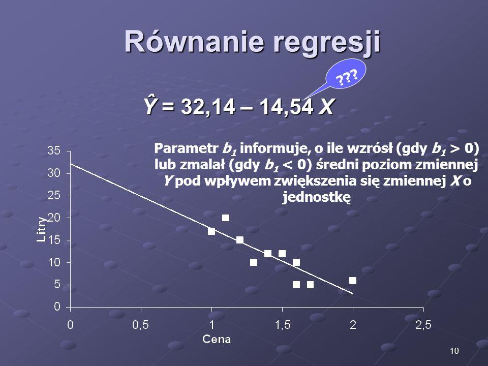 10 Równanie regresji Ŷ = 32,14 – 14,54 X ??? Parametr b 1 informuje, o ile wzrósł (gdy b 1 > 0) lub zmalał (gdy b 1 < 0) średni poziom zmiennej Y pod