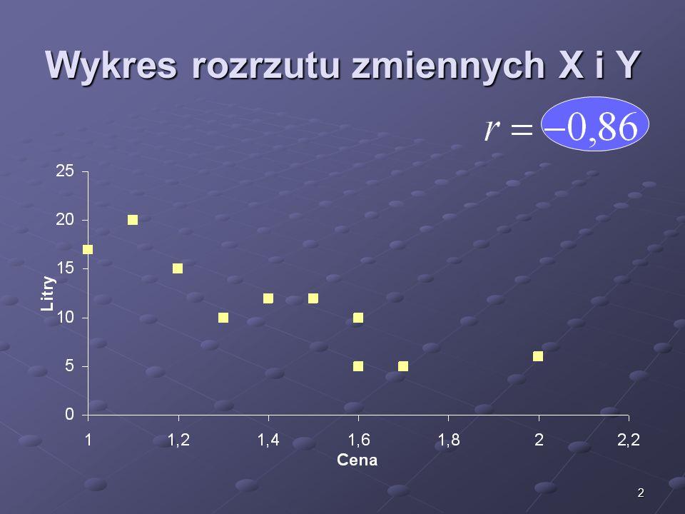 3 Równanie prostej regresji Ŷ - i-ta wartość teoretyczna zmiennej objaśnianej X i – i-ta obserwacja zmiennej objaśniającej b 0 - wyraz wolny b 1 – współczynnik kierunkowy b 1 – współczynnik kierunkowy