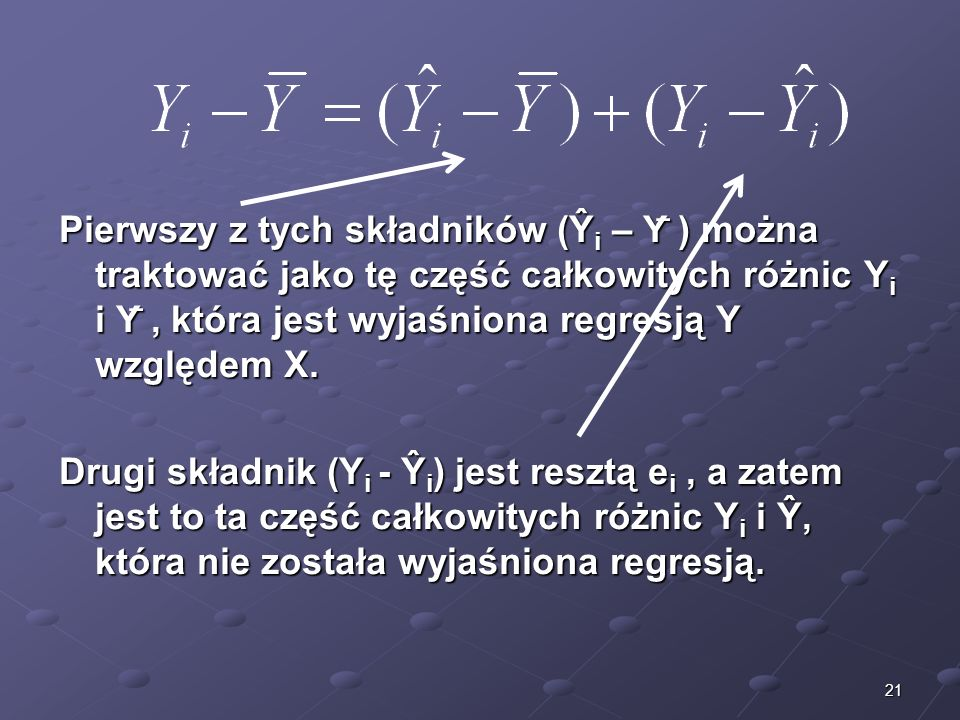 21 Pierwszy z tych składników (Ŷ i – Y ̅ ) można traktować jako tę część całkowitych różnic Y i i Y ̅, która jest wyjaśniona regresją Y względem X. Dr