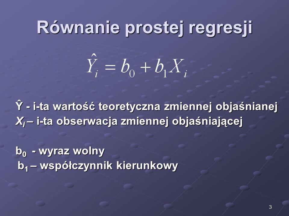 3 Równanie prostej regresji Ŷ - i-ta wartość teoretyczna zmiennej objaśnianej X i – i-ta obserwacja zmiennej objaśniającej b 0 - wyraz wolny b 1 – wsp