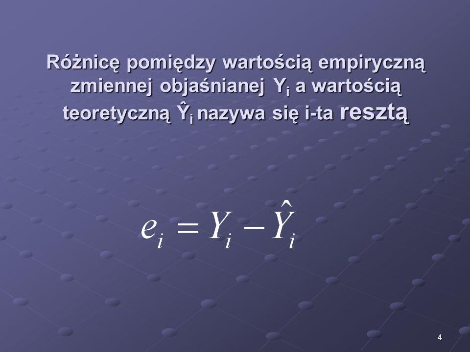 15 Cena jednego litra (PLN) Ilość sprzedanej wody mineralnej (litrów) Wartości empiryczne Ilość sprzedanej wody mineralnej (litrów) Wartości teoretyczne Reszty e i X 1 = 1,3 Y 1 = 10 Ŷ 1 = 13,24 X 2 = 2,0 Y 2 = 6 Ŷ 2 = 3,06 X 3 = 1,7 Y 3 = 5 Ŷ 3 = 7,42 X 4 = 1,5 Y 4 = 12 Ŷ 4 = 10,33 X 5 = 1,6 Y 5 = 10 Ŷ 5 = 8,88 X 6 = 1,2 Y 6 = 15 Ŷ 6 = 14,69 X 7 = 1,6 Y 7 = 5 Ŷ 7 = 8,88 X 8 = 1,4 Y 8 = 12 Ŷ 8 = 11,78 X 9 = 1,0 Y 9 = 17 Ŷ 9 = 17,60 X 10 = 1,1 Y 10 = 20 Ŷ 10 = 16,15