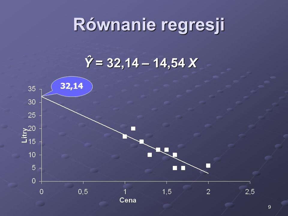 9 Równanie regresji Ŷ = 32,14 – 14,54 X 32,14