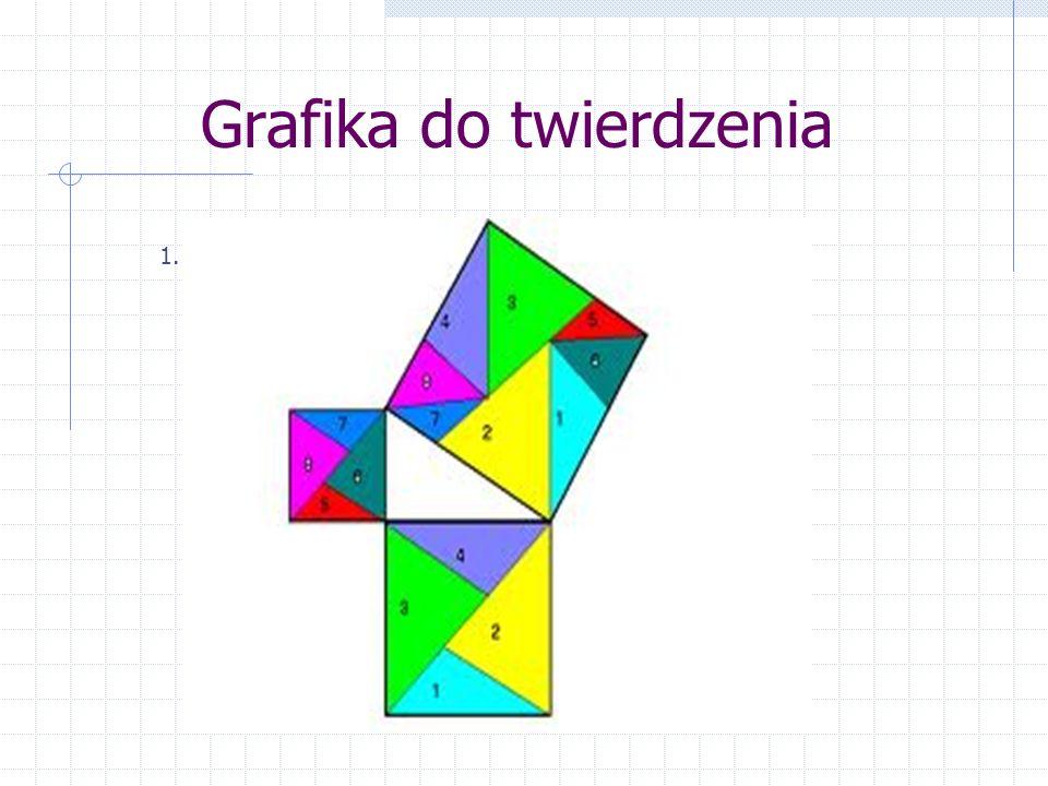 Twierdzenie Pitagorasa Twierdzenie Pitagorasa – twierdzenie geometrii euklidesowej dotyczące trójkątów prostokątnych, równoważne w istocie jest piątem