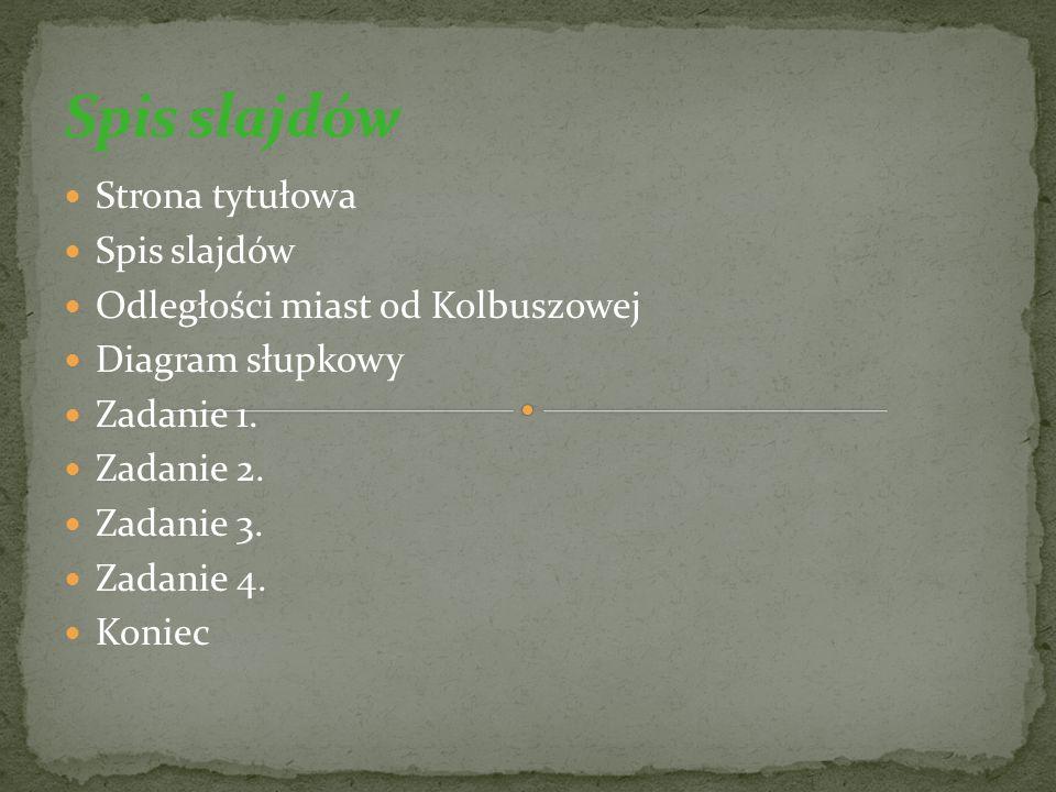 Kolbuszowa leży w nieckowatej dolinie centralnej części wysoczyzny zwanej Płaskowyżem Kolbuszowskim.