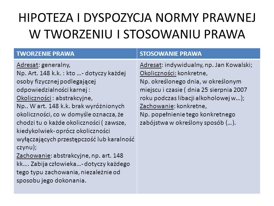 HIPOTEZA I DYSPOZYCJA NORMY PRAWNEJ W TWORZENIU I STOSOWANIU PRAWA TWORZENIE PRAWASTOSOWANIE PRAWA Adresat: generalny, Np. Art. 148 k.k. : kto …- doty