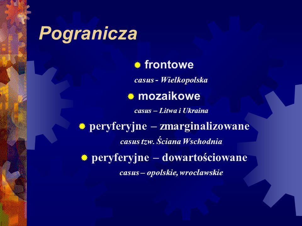 Pogranicza frontowe casus - Wielkopolska mozaikowe casus – Litwa i Ukraina peryferyjne – zmarginalizowane casus tzw.