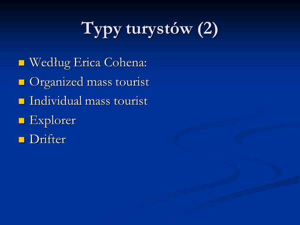 Typy turystów (2) Według Erica Cohena: Według Erica Cohena: Organized mass tourist Organized mass tourist Individual mass tourist Individual mass tour