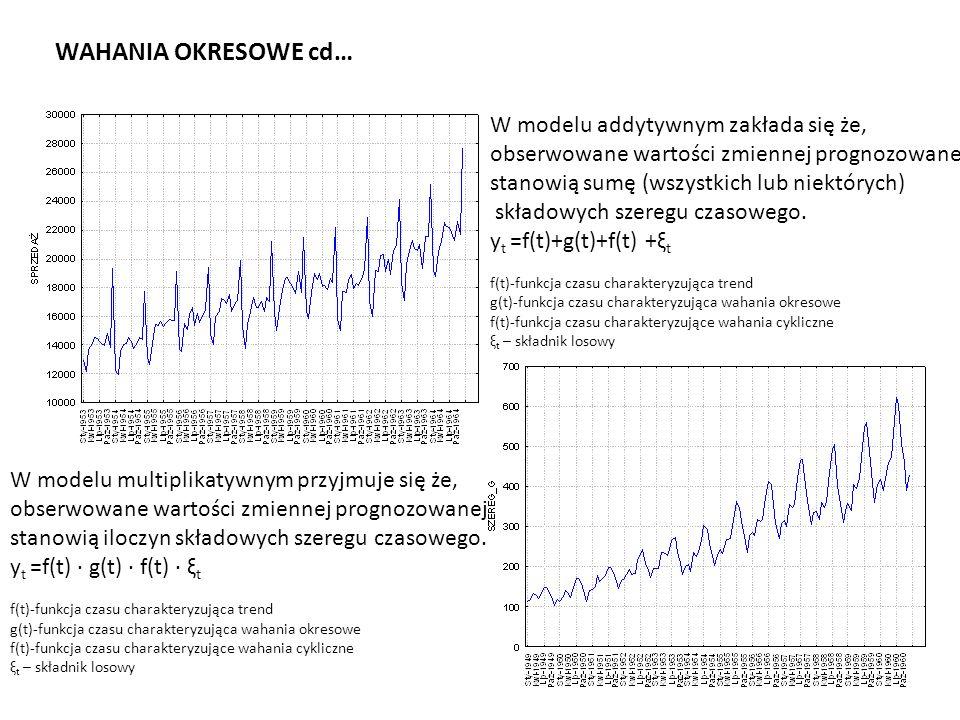 WAHANIA OKRESOWE cd… W modelu addytywnym zakłada się że, obserwowane wartości zmiennej prognozowanej stanowią sumę (wszystkich lub niektórych) składow