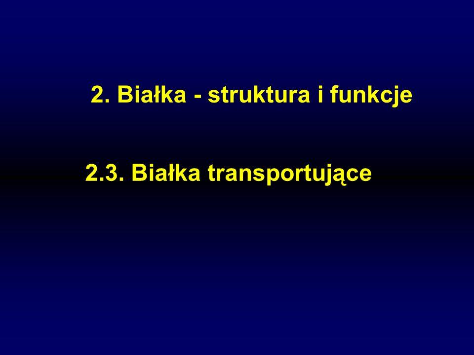 2.3. Białka transportujące 2. Białka - struktura i funkcje