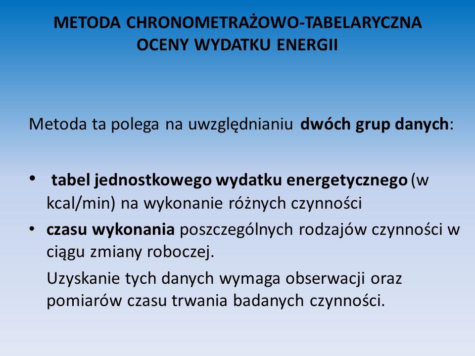 METODA CHRONOMETRAŻOWO-TABELARYCZNA OCENY WYDATKU ENERGII Metoda ta polega na uwzględnianiu dwóch grup danych: tabel jednostkowego wydatku energetyczn