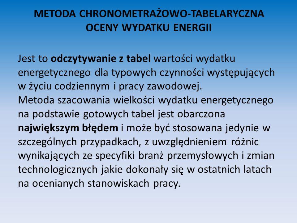 METODA CHRONOMETRAŻOWO-TABELARYCZNA OCENY WYDATKU ENERGII Jest to odczytywanie z tabel wartości wydatku energetycznego dla typowych czynności występuj