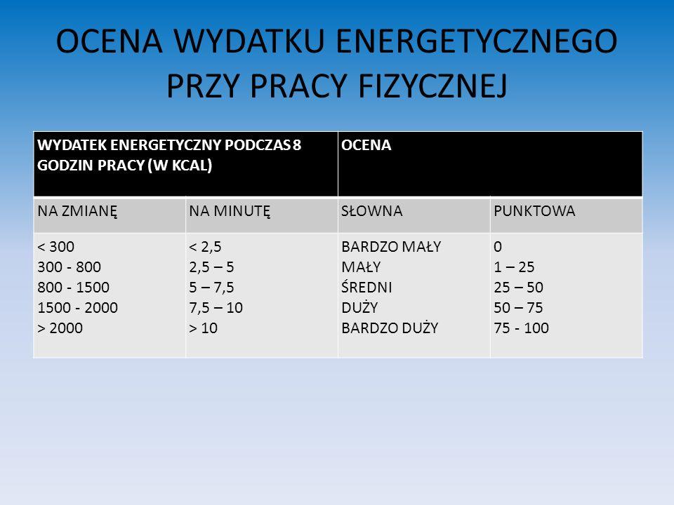 OCENA WYDATKU ENERGETYCZNEGO PRZY PRACY FIZYCZNEJ WYDATEK ENERGETYCZNY PODCZAS 8 GODZIN PRACY (W KCAL) OCENA NA ZMIANĘNA MINUTĘSŁOWNAPUNKTOWA < 300 30