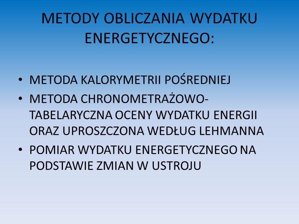 METODY OBLICZANIA WYDATKU ENERGETYCZNEGO: METODA KALORYMETRII POŚREDNIEJ METODA CHRONOMETRAŻOWO- TABELARYCZNA OCENY WYDATKU ENERGII ORAZ UPROSZCZONA W