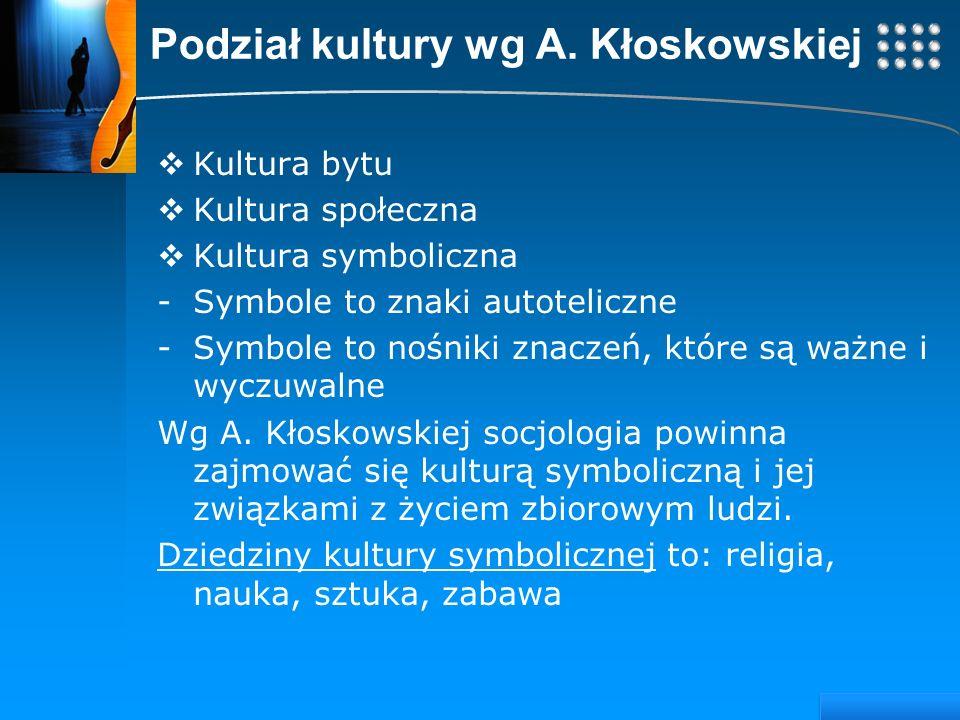 Your site here LOGO Podział kultury wg A. Kłoskowskiej Kultura bytu Kultura społeczna Kultura symboliczna -Symbole to znaki autoteliczne -Symbole to n