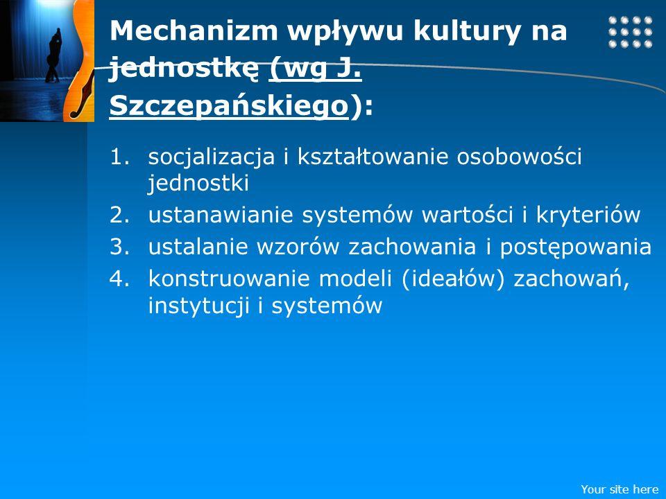 Your site here LOGO Mechanizm wpływu kultury na jednostkę (wg J. Szczepańskiego): 1.socjalizacja i kształtowanie osobowości jednostki 2.ustanawianie s