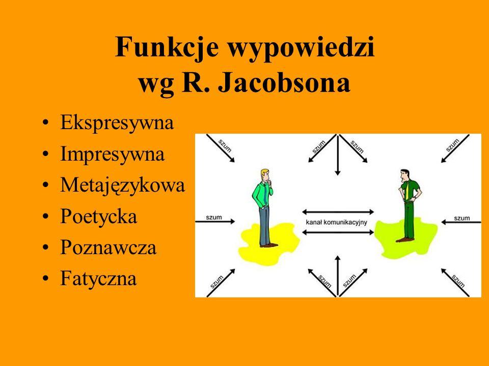 Funkcje wypowiedzi wg R. Jacobsona Ekspresywna Impresywna Metajęzykowa Poetycka Poznawcza Fatyczna