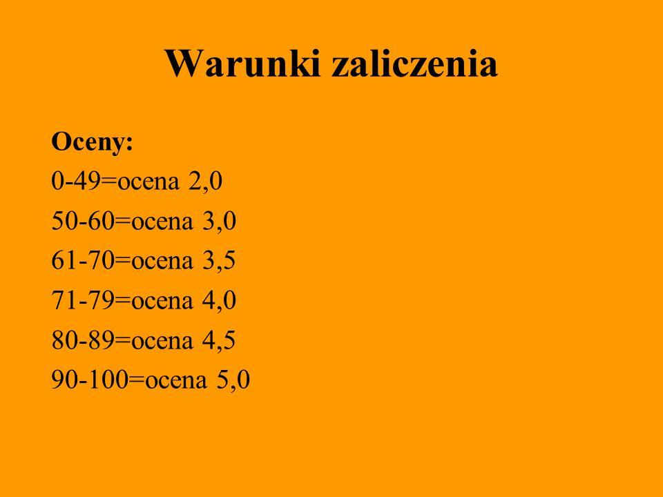 Warunki zaliczenia Oceny: 0-49=ocena 2,0 50-60=ocena 3,0 61-70=ocena 3,5 71-79=ocena 4,0 80-89=ocena 4,5 90-100=ocena 5,0