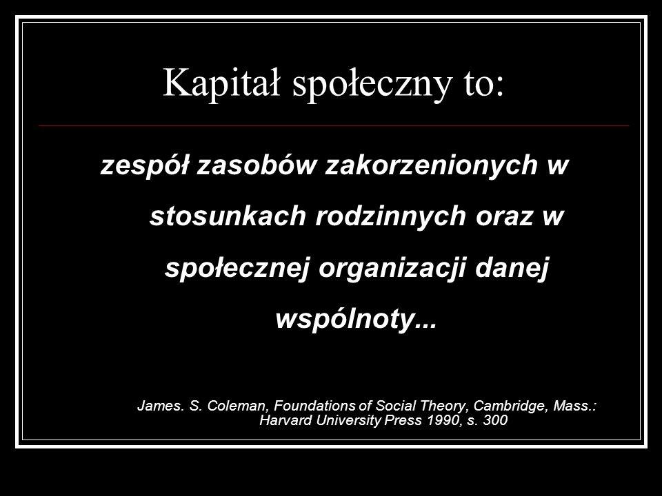Definicje w podręczniku: Kapitał społeczny: więzi zaufania, lojalności i solidarności, znajdujące wyraz w samoorganizowaniu się i samorządności, głównie w ramach dobrowolnych stowarzyszeń.