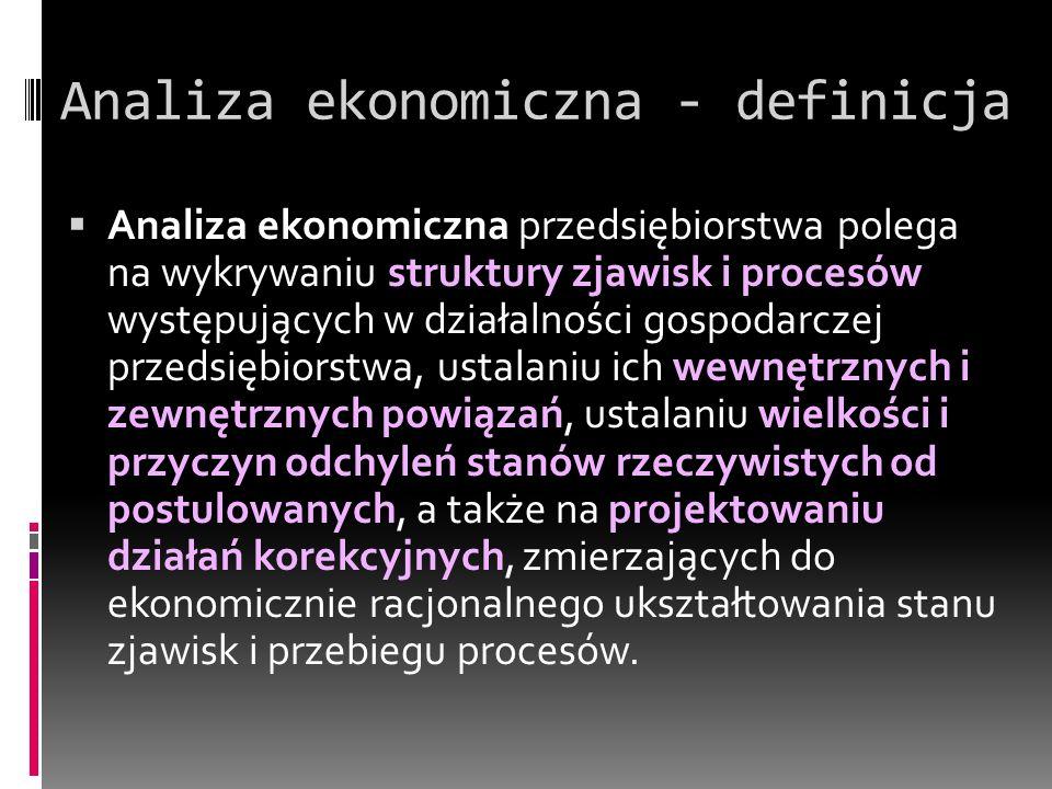 Analiza ekonomiczna - definicja Analiza ekonomiczna przedsiębiorstwa polega na wykrywaniu struktury zjawisk i procesów występujących w działalności go
