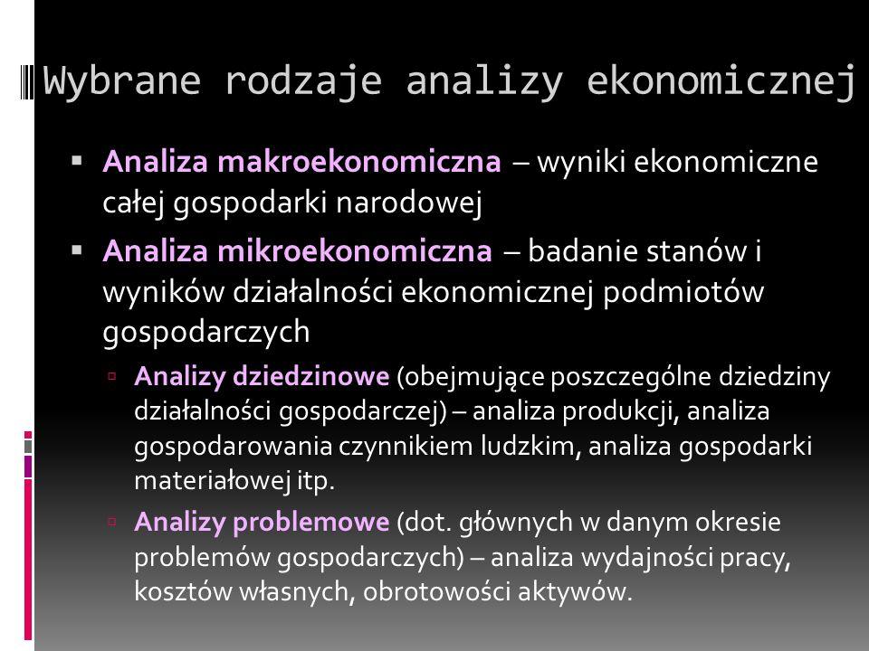 Wybrane rodzaje analizy ekonomicznej Analiza makroekonomiczna – wyniki ekonomiczne całej gospodarki narodowej Analiza mikroekonomiczna – badanie stanó