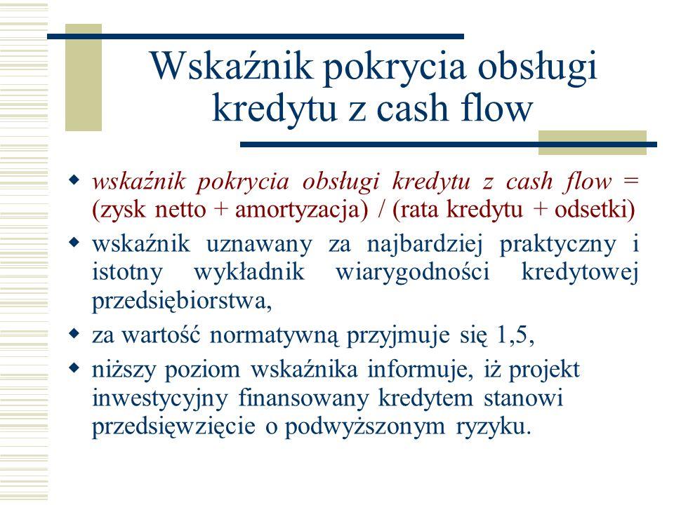 Wskaźnik pokrycia obsługi kredytu z cash flow wskaźnik pokrycia obsługi kredytu z cash flow = (zysk netto + amortyzacja) / (rata kredytu + odsetki) ws
