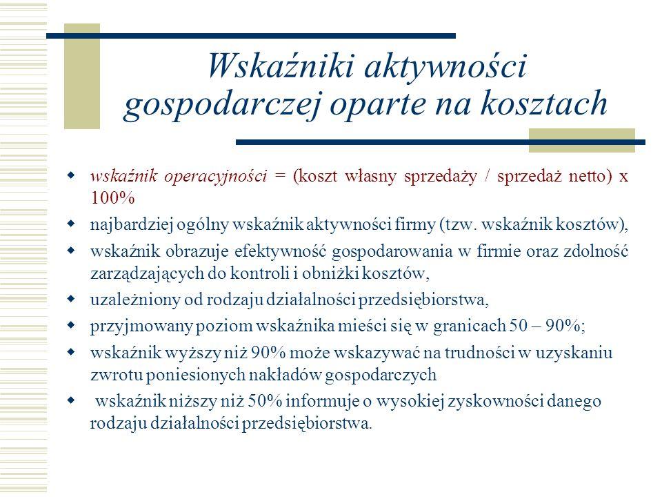Wskaźniki aktywności gospodarczej oparte na kosztach wskaźnik operacyjności = (koszt własny sprzedaży / sprzedaż netto) x 100% najbardziej ogólny wska