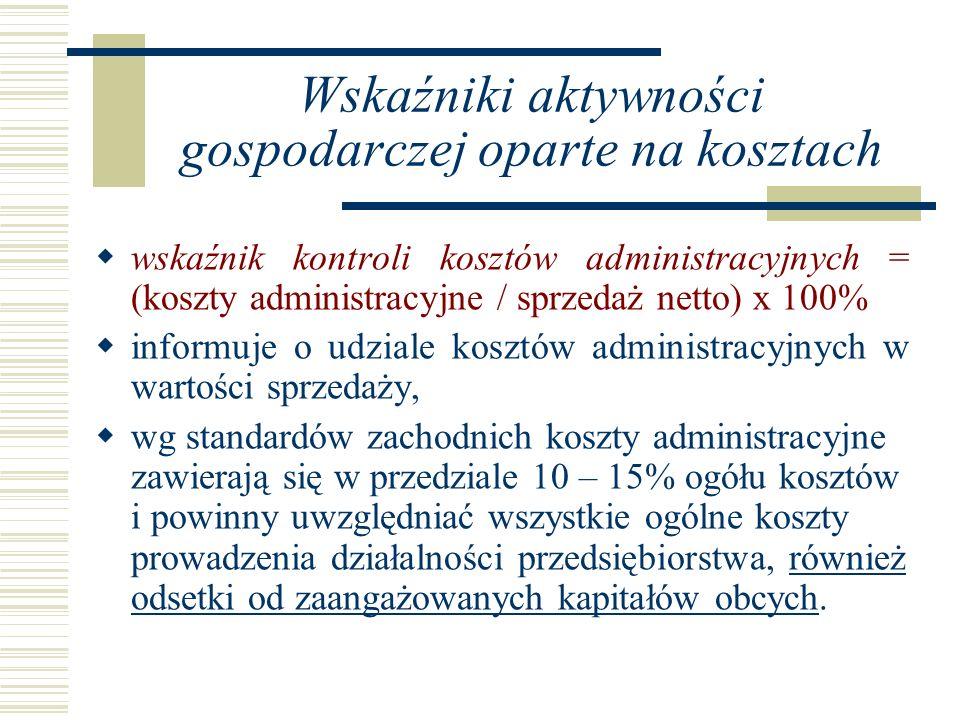 Wskaźniki aktywności gospodarczej oparte na kosztach wskaźnik kontroli kosztów administracyjnych = (koszty administracyjne / sprzedaż netto) x 100% in