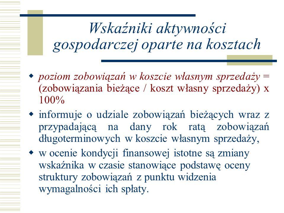 Wskaźniki aktywności gospodarczej oparte na kosztach poziom zobowiązań w koszcie własnym sprzedaży = (zobowiązania bieżące / koszt własny sprzedaży) x